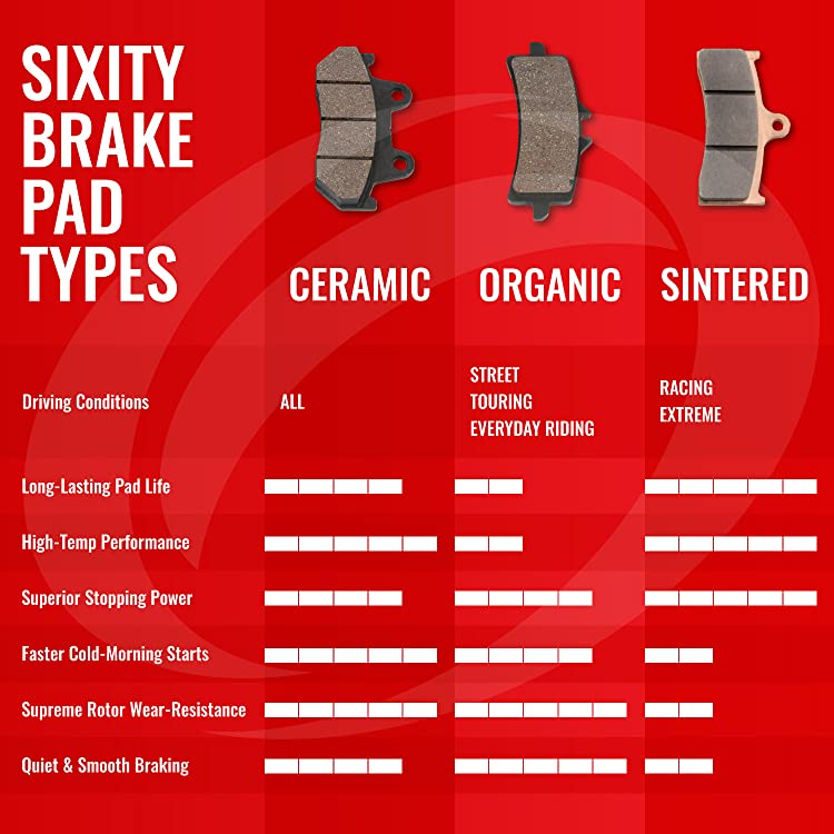 Front Rear Organic Brake Pads 2008-2009 Harley Davidson FLHT Electra Glide la