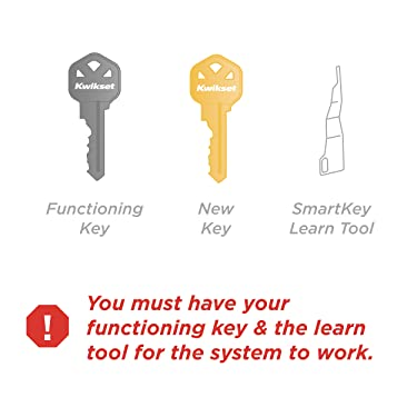SmartKey Re-Key, Easy as 1-2-3
