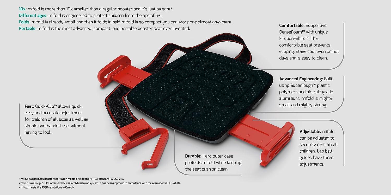 Astonishing Amazon Com Mifold Product Features Evergreenethics Interior Chair Design Evergreenethicsorg