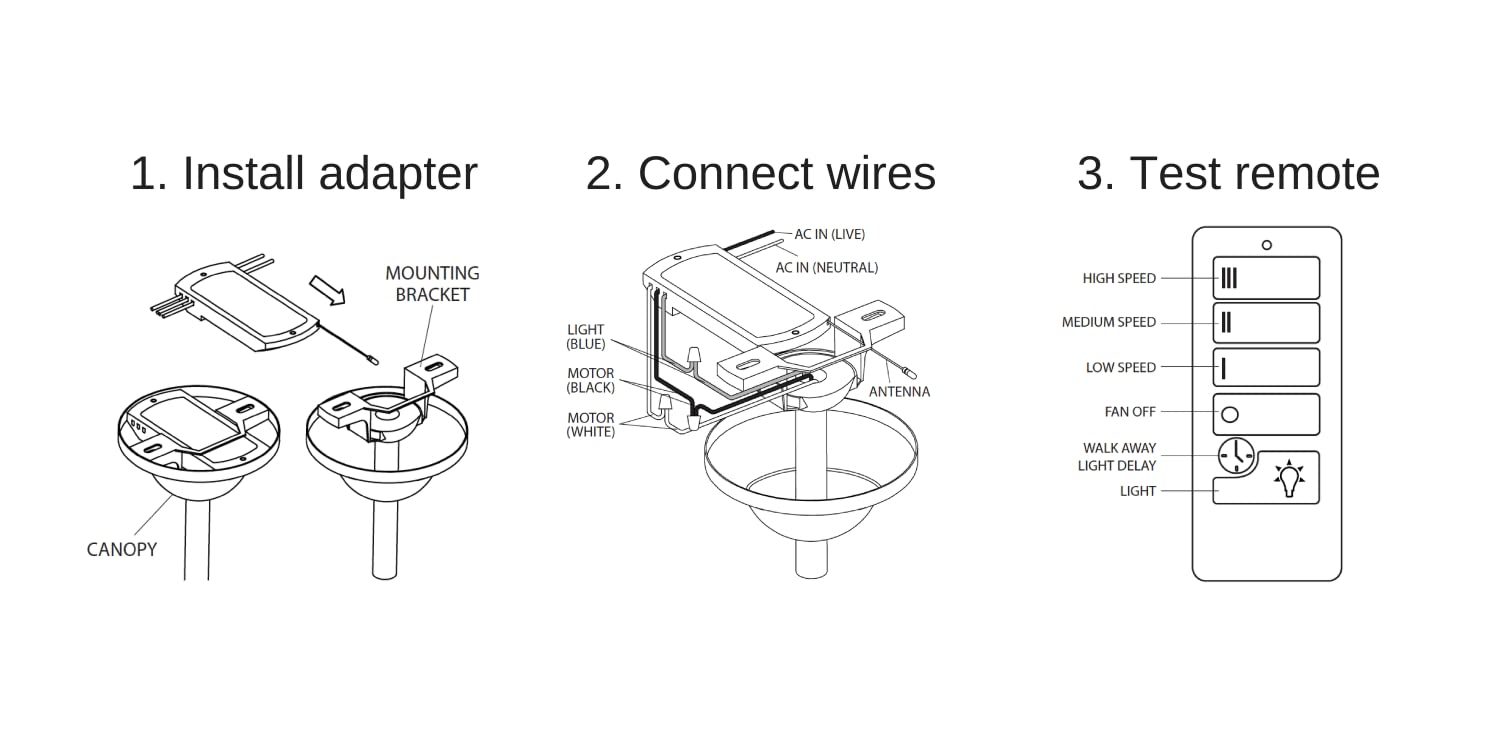 Honeywell Ceiling Fans Remote Instructions Wiring Diagrams Best Sellers From