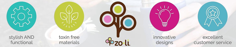 Zo·Li image