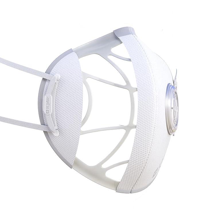 iqair mask respirator