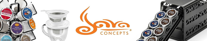 Java Concepts image