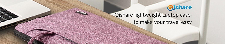 Qishare image