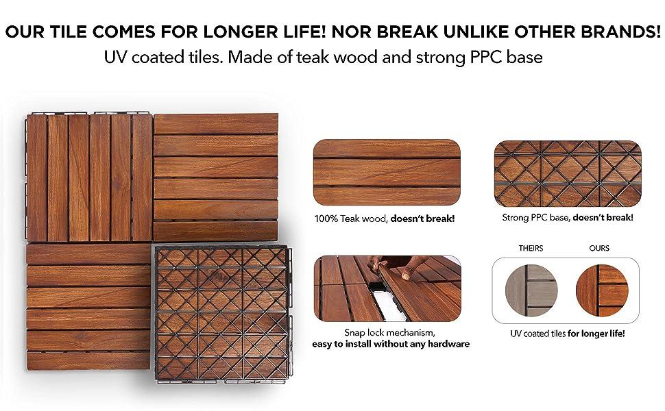 UV coated tiles. Made of teak wood and PPC base