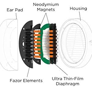 Planar driver technical design