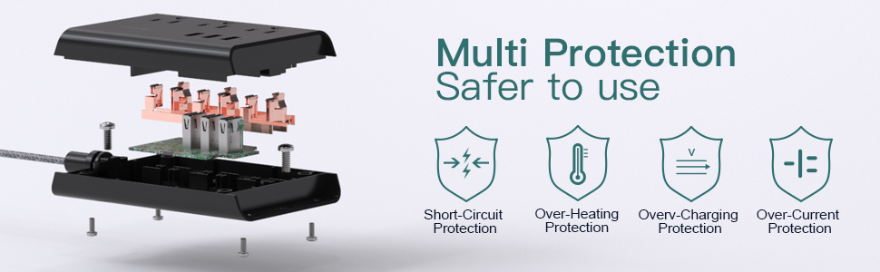 Multi Protection