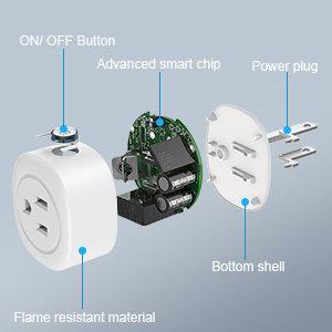 Energy Saving & Safe