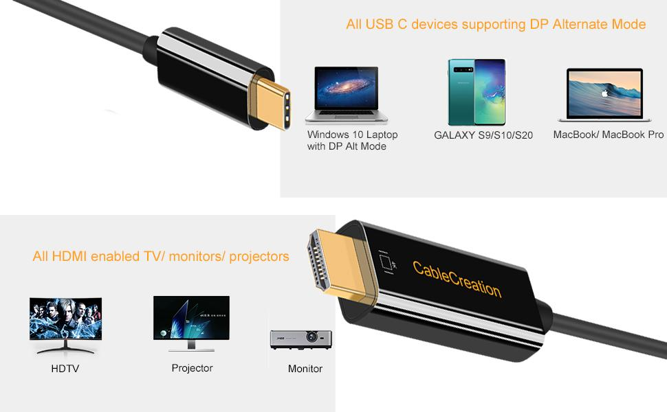 USB C to HDMI 4K Cable