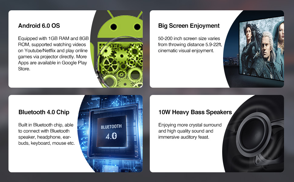ANDROID SYSTEM BIG SCREEN BLUETOOTH SPEAKERS