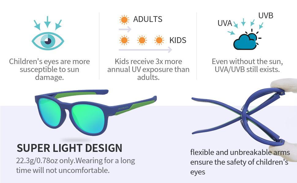 What affects kid eye health