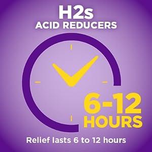 H2s acid reducers