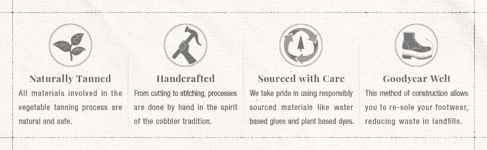 Graphic with icons that details the benefits of Bed Stu leather products