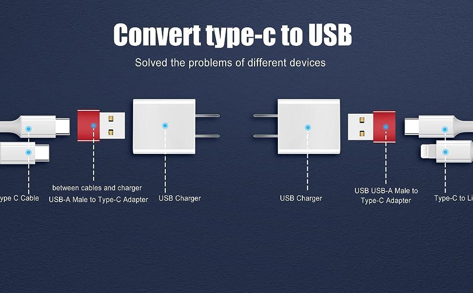 Convert type-c to USB