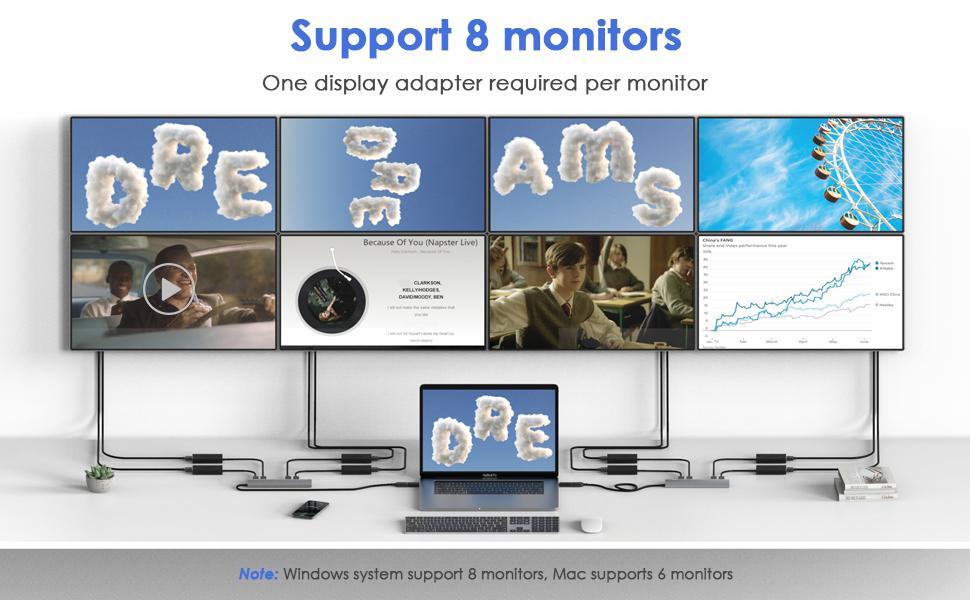 support 8 monitors