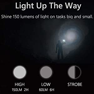MXLEGNT Linterna UV 2 Paquete Luz Negra 395nm Linterna Ultravioleta Zoomable Detectar Manchas de Orina de Mascotas, Alimentado por Pilas AAA (Luz ...