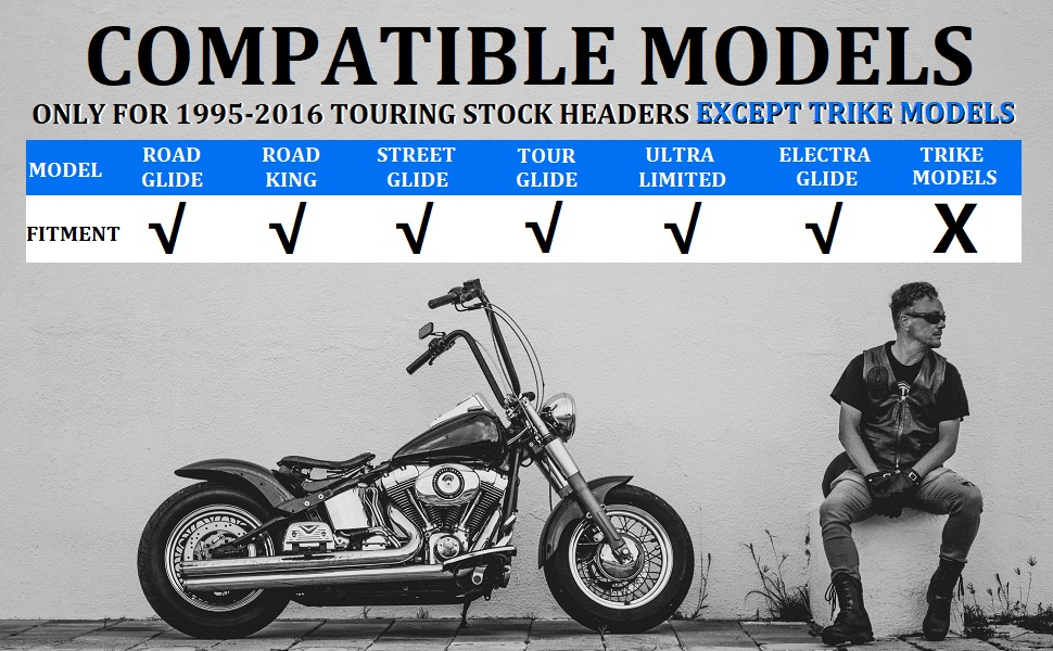 EXHAUST FITMENT FOR HARLEY TOURING MODELS