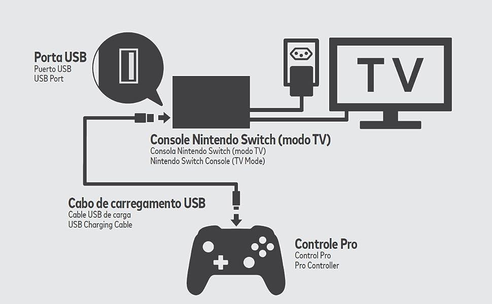 Nintendo Switch Pro Controller - Conectividade e Carregamento