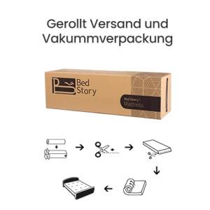 Vakummverpackung-Matratze