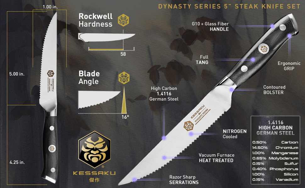 Kessaku Dynasty Series Steak Knife Set specifications: materials, steel composition, dimensions.