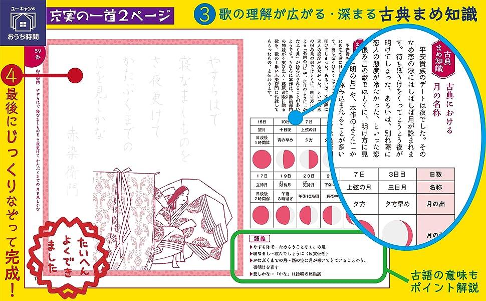 (3)歌の理解が広がる・深まる古典まめ知識 (4)最後にじっくりなぞって完成! 充実の一首2ページ