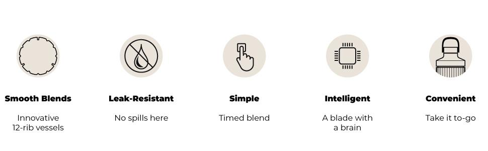 Beast Blender - Smooth Blends, Leak-Resistant, Simple, Intelligent, Convenient