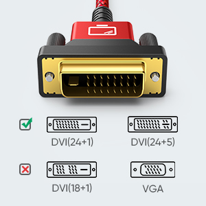 Applicable DVI(24+1) and DVI(24+5) interface