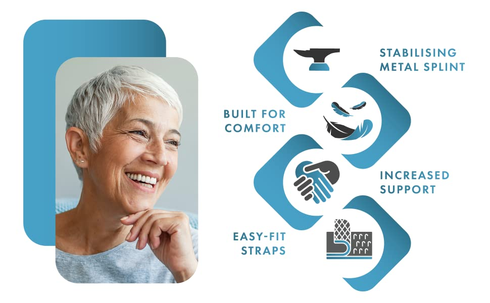 Stabilizing metal splint. Built for comfort. Increased Support. Easy-Fit Straps.