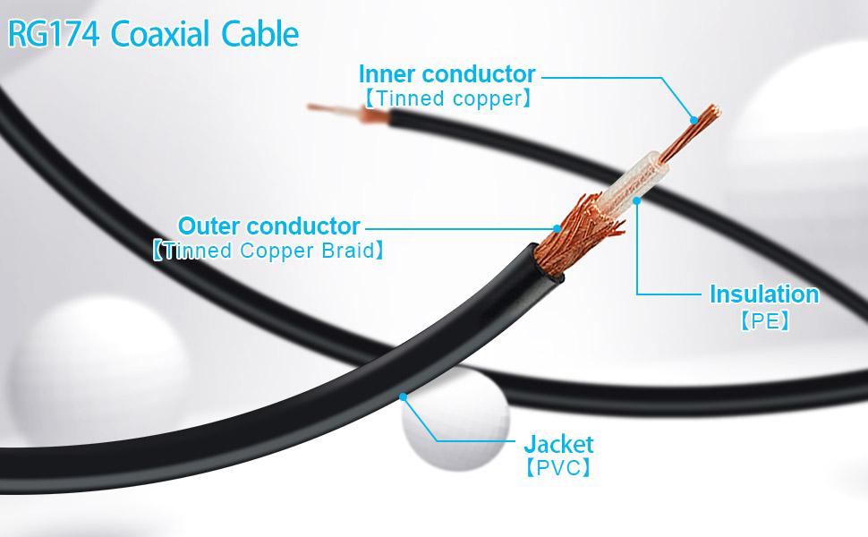 RG174 Coaxial Coax Cable