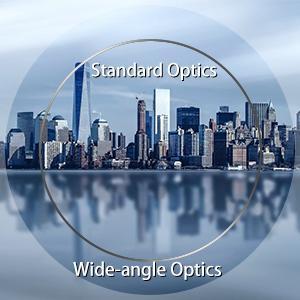 WIDE-ANGLE OPTICS
