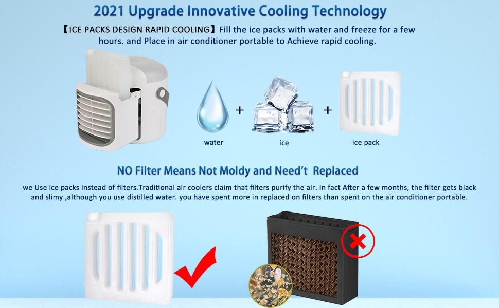 Portable Air Conditioner,3-in-1 Personal Air Cooler