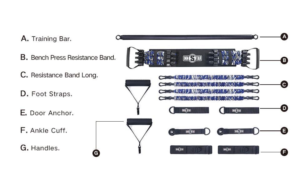 Weerstand Bands Bar Detail