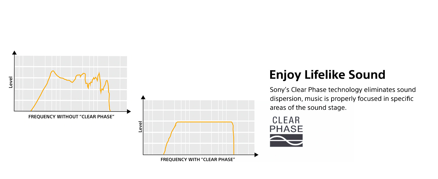 Clear Phase