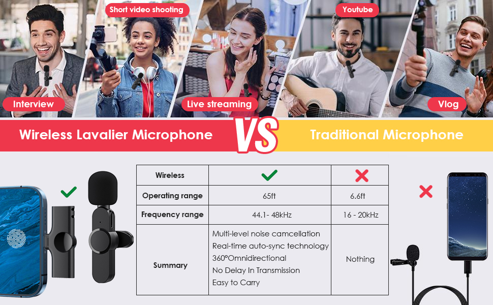 wireless lacalier microphone 3