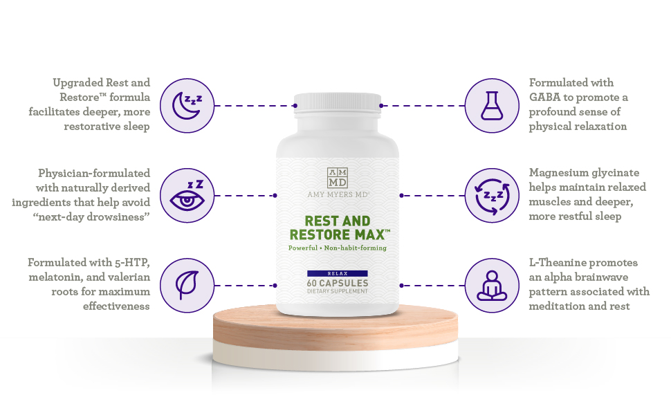 GABA to promote a profound sense of physical relaxation. Magnesium glycinate for a restful sleep