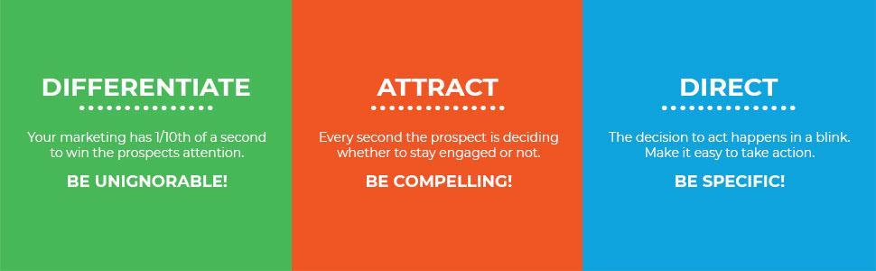 Differentiate, Attract, Direct