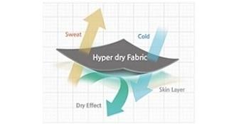 Hyper Dry