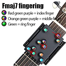 Fmaj7 fingering