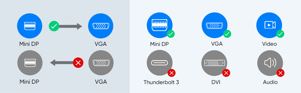 vga to thunderbolt cable notes