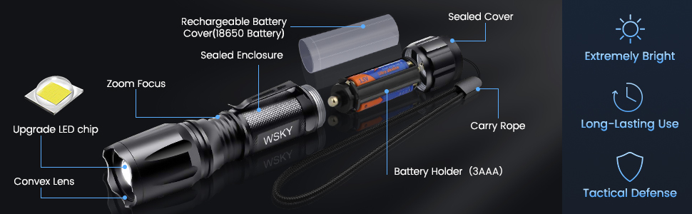 This part shows the internal structure of the flashlight