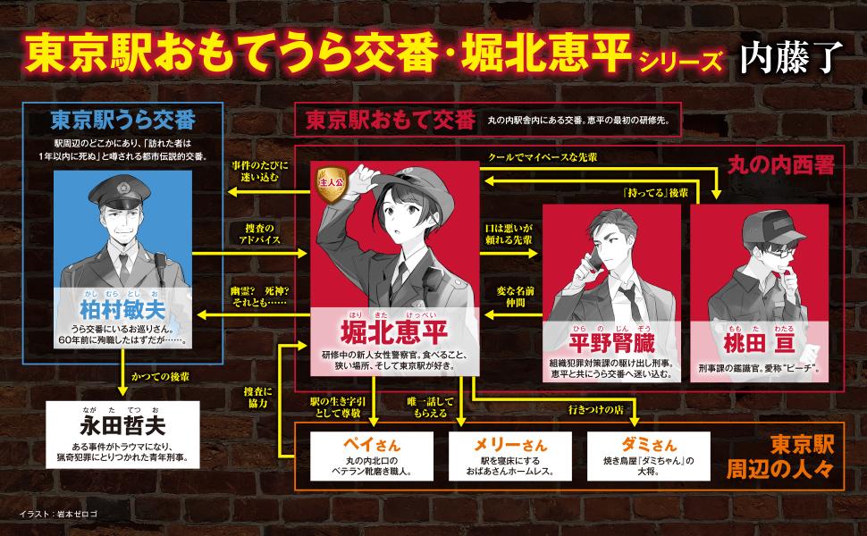 EVIL 東京駅おもてうら交番・堀北恵平 (角川ホラー文庫)