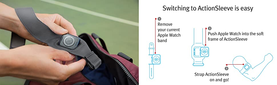switching to actionsleeve is easy, remove from band, slide in bumper and put on your arm