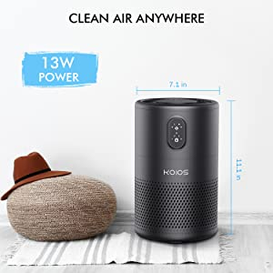 air purifier for small room