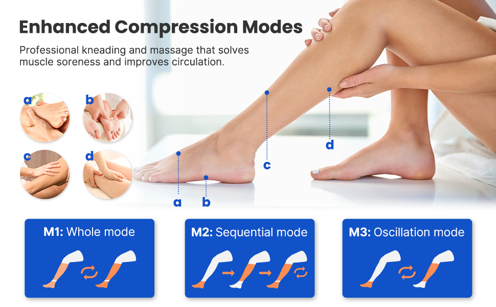 leg compression massager with heat