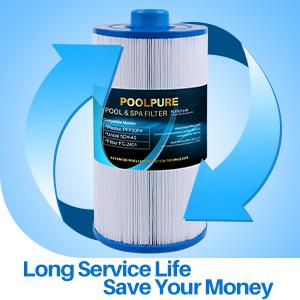 Long Service Life-Filbur FC-2401