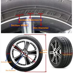 Universal for all car