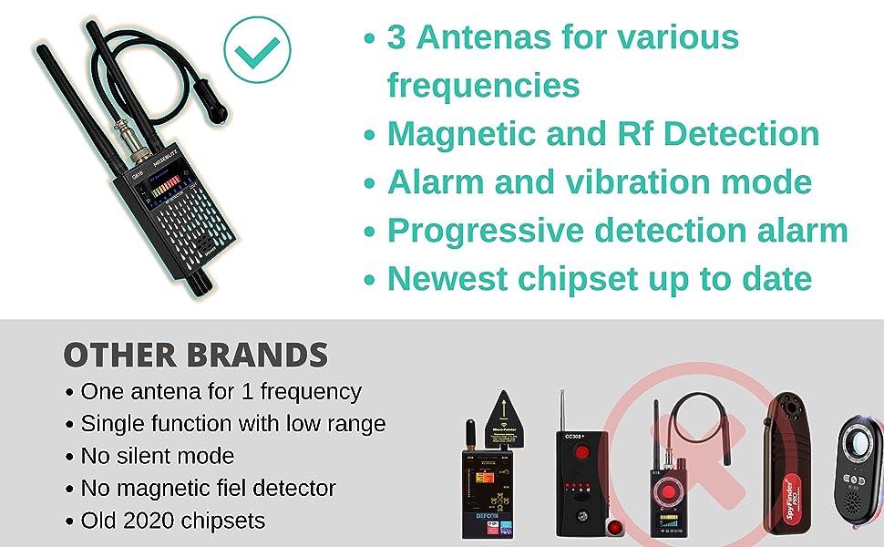 microphone detector  surveillance bug detector  surveillance camera jammer