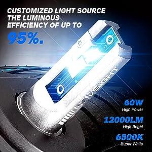 H4 led bulb