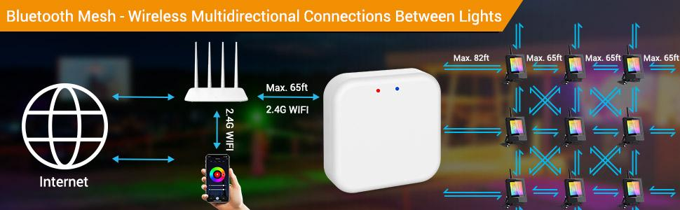 Internet wifi router and hub and lights