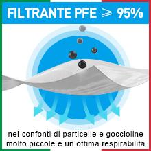 Filtrazione 95